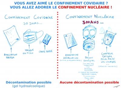 Confinement_Covidaire_versus_nucleaire_RV.jpg
