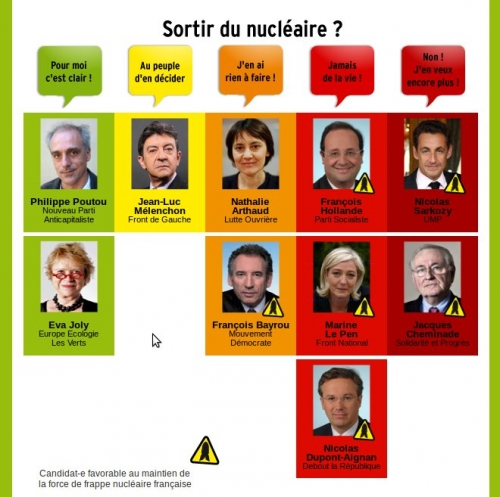 candidat nucléaire.jpg